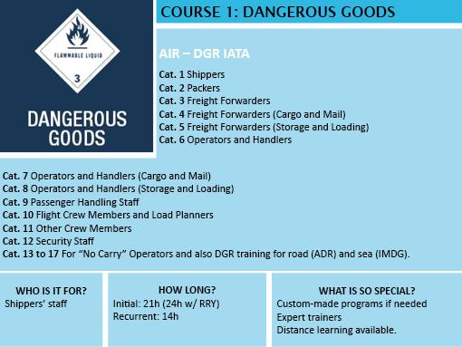 Training 1_Dangerous Goods