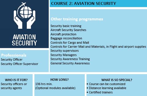 Training 2_Aviation Security