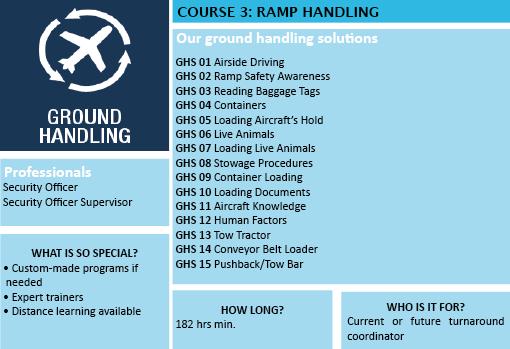 Training 3_Ramp Handling
