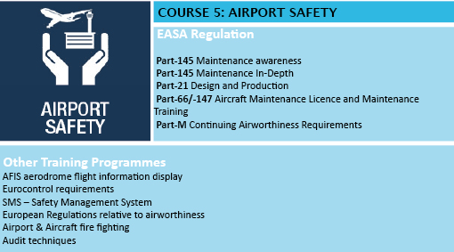 Training 5_Airport Safety