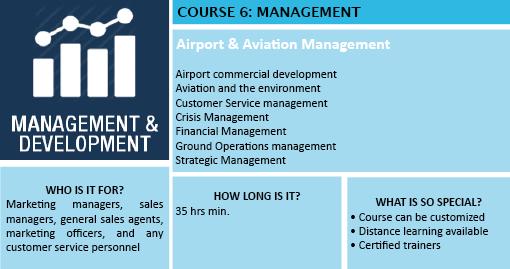 Training 6_Management