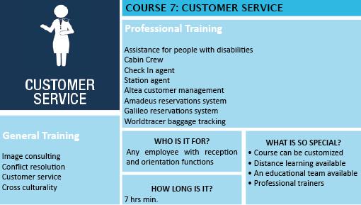 Training 7_Customer Service